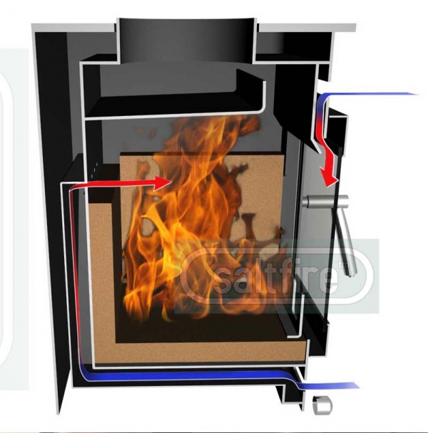 Saltfire ST1 wood burning stove how it works diagram