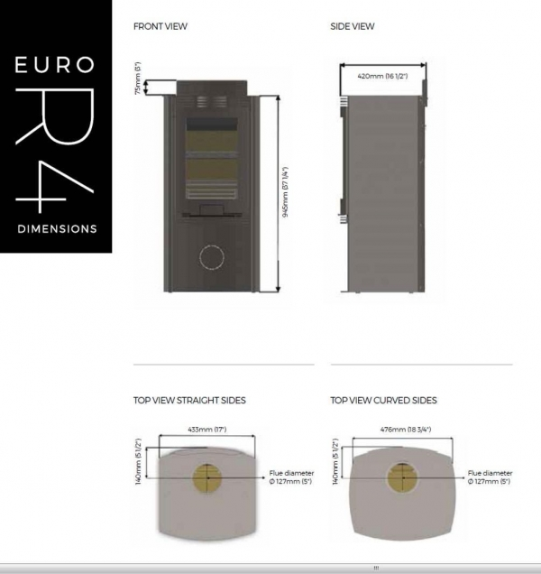 Di Lusso R4 Euro Wood Burning Stove Dimensions
