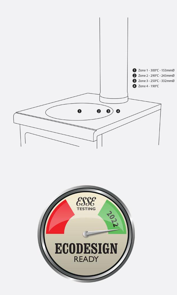 Esse Warmheart S Hotplate temperature zones