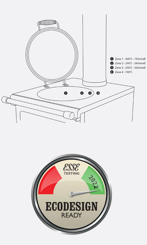 Esse Warmheart cook stove hotplate temperature zones